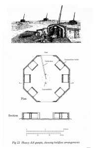 Location of the structure, according to Combley et al. From Combley, R C, J W Notman & H H Pike 1968. 'Further Excavations at Basing House, 1964-66', Proceedings of the Hampshire Field Club 23 pt 3, P.102