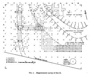 Heavy Anti-Aircraft Battery. From Brown et. al. 1996. 20th Century Defences in Britain - An Introductory Guide. CBA. P.53